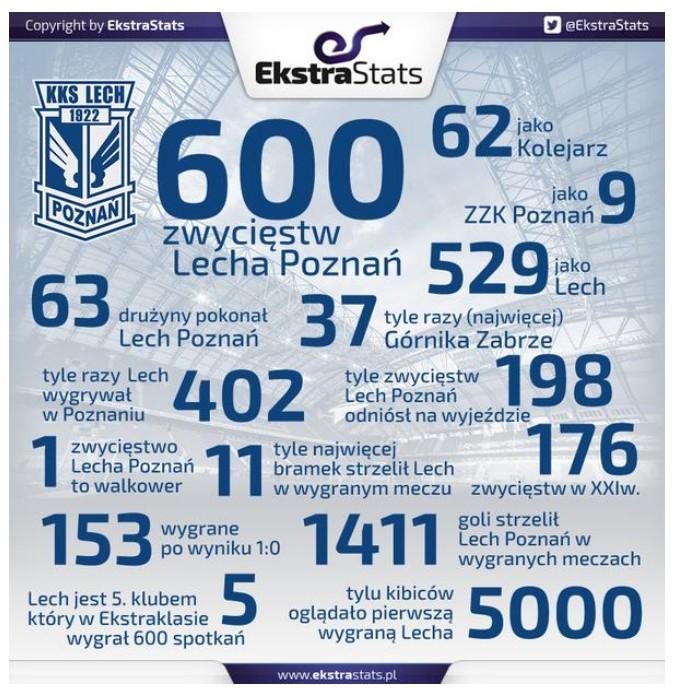 Grafika Lech600