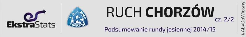 19kol_ruch_sk02