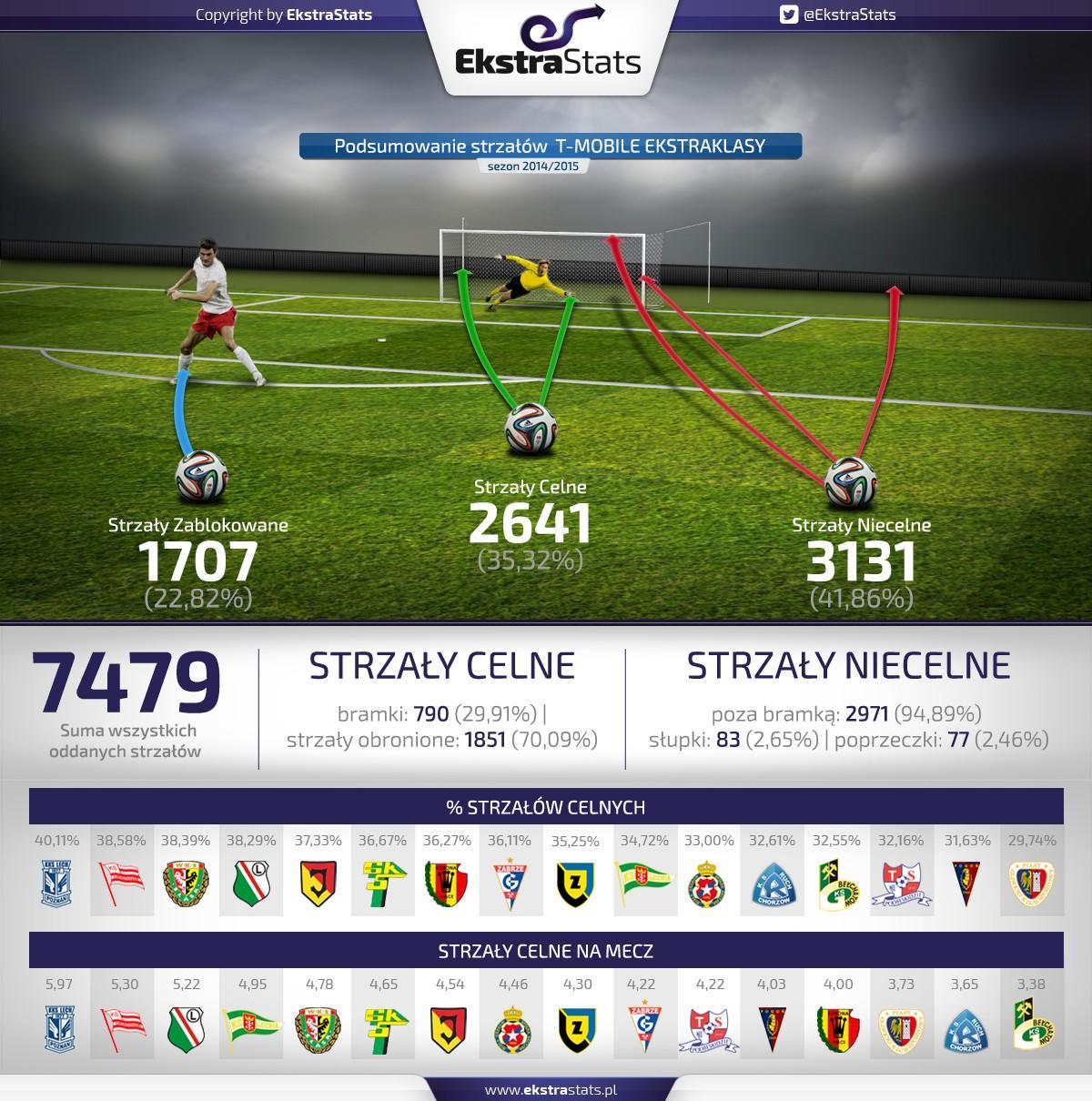 strzaly_3a