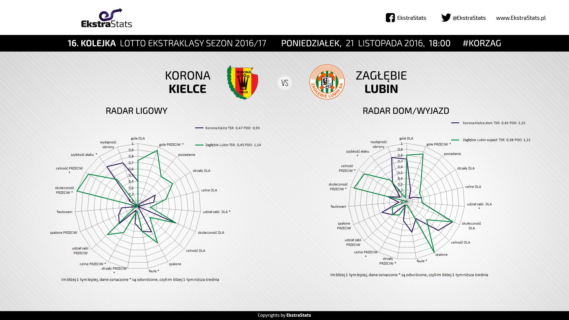 1617_16_korzag_radar
