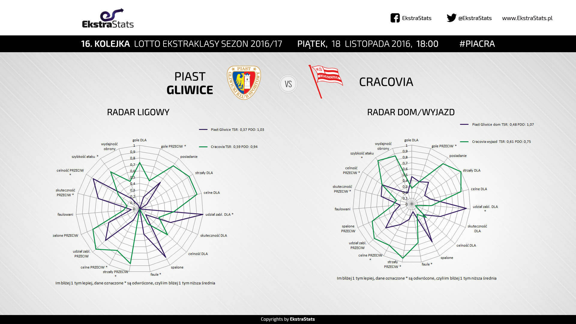 1617_16_piacra_radar