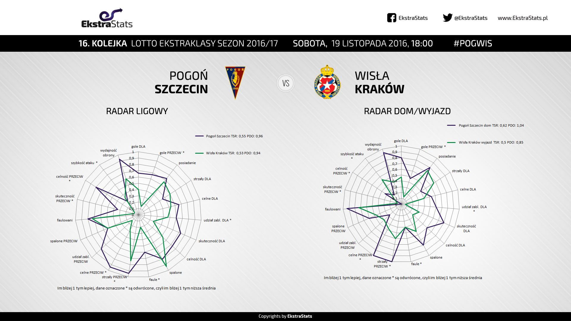 1617_16_pogwis_radar