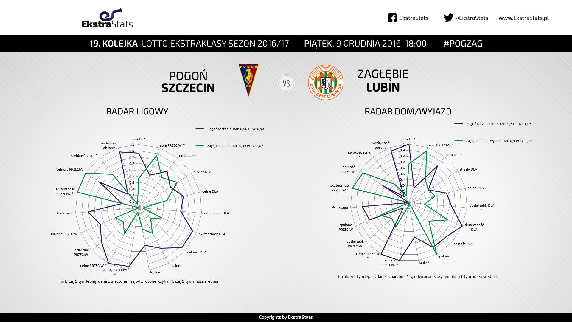 1617_19_pogzag_radar