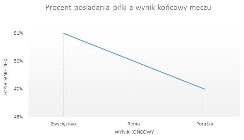 wykres12_2