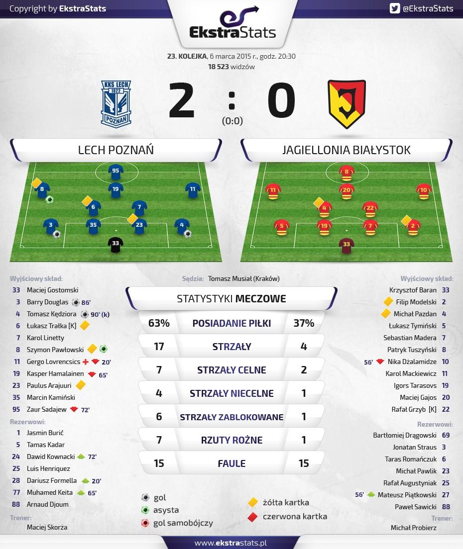 22_LPOJAG_meczowa