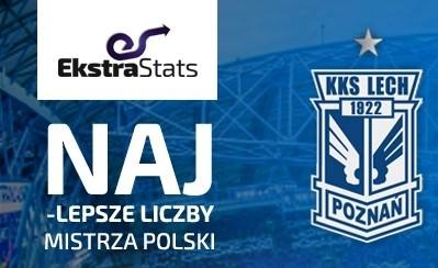 Grafika mistrzowska – najlepsze liczby Lecha Poznań