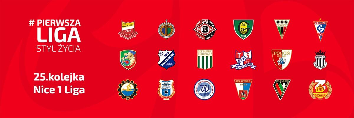 Zapowiedź 25. kolejki Nice 1 Liga – sezon 2016/17