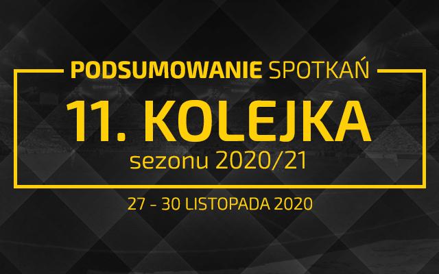 11. kolejka 2020/21 – podsumowanie spotkań