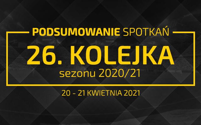 26. kolejka 2020/21 – podsumowanie spotkań